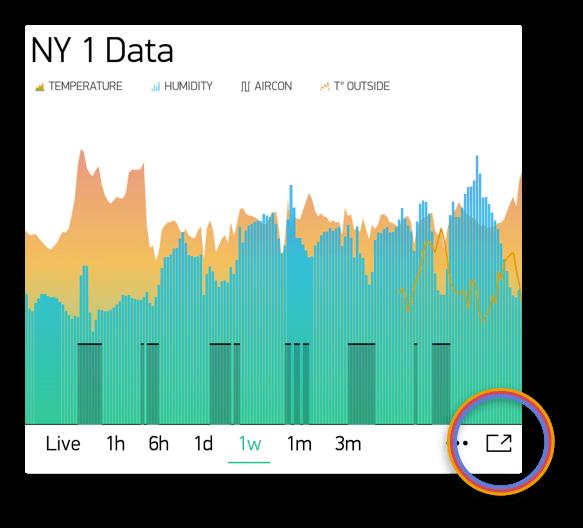 fullscreen_charts.png